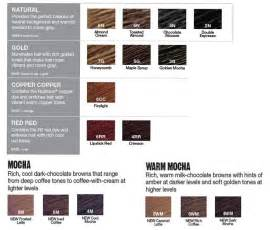 redken hair colors redken shades eq cover plus colour chart hair