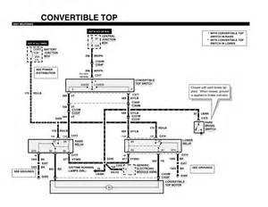 repair guides convertible 2001 convertible 2001 autozone