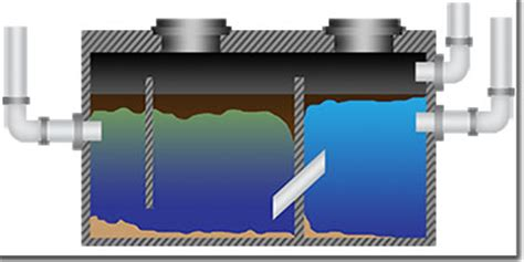 sink solids interceptor grease traps interceptors and sand separators
