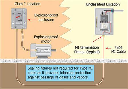 class 1 wiring methods wiring requirements in hazardous locations atex article