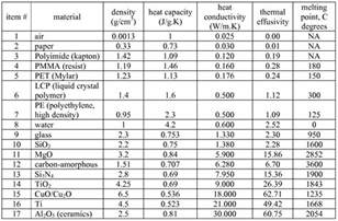 tables and diagrams of the thermal properties of saturated and superheated steam classic reprint books patent ep2412007a1 buffer layer to enhance photo and or