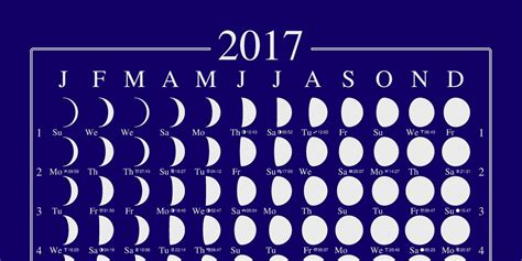 2017 full moon calendar spacecom lunar calendar posters from moonchart co uk