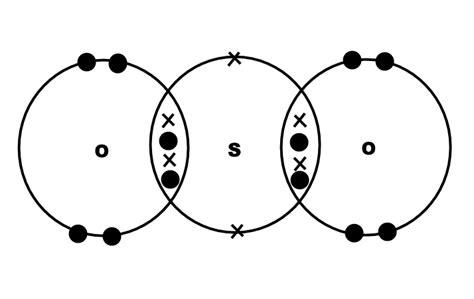 sulfur dioxide diagram 2p3 lss february 2011