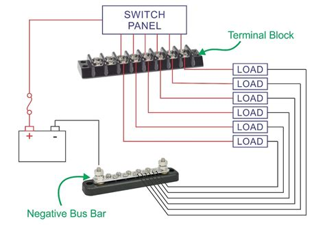 terminal block diagram 4 switch panel wiring diagram basic boat wiring