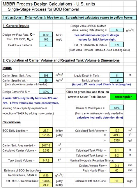 Sewer Design Spreadsheet by Wastewater Treatment Archives Low Cost Easy To Use
