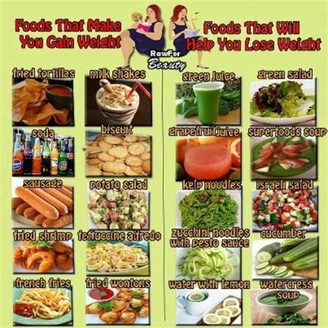 2 vegetables to avoid to lose weight diet food for weight loss www imgkid the image kid
