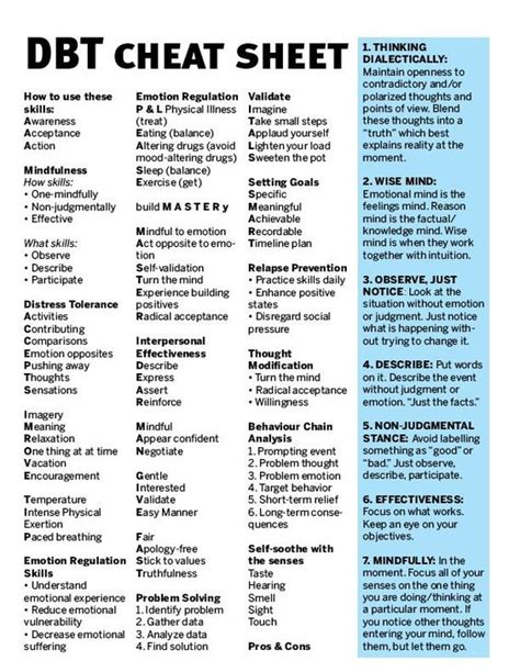 Pdf Dialectical Behavior Therapy Skills Workbook by Dialectical Behavior Therapy Dbt Sheet Therapy
