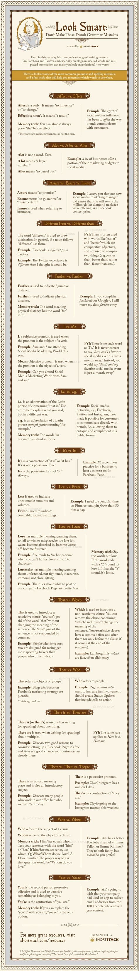 grammatical pattern meaning 17 best ideas about grammar rules on pinterest english