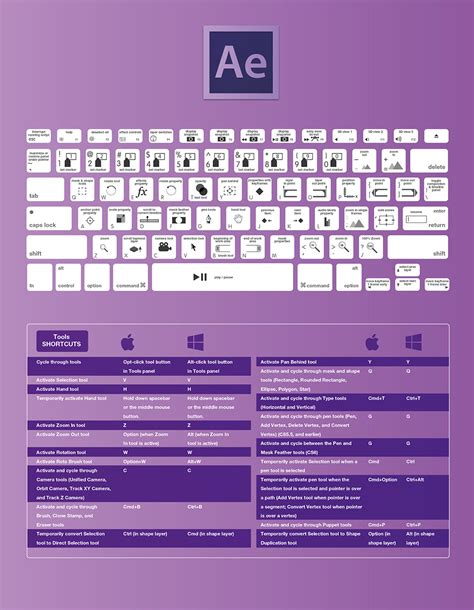 adobe premiere pro shortcut keys pdf the complete adobe cc keyboard shortcuts for designers