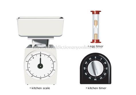 Kitchen Measuring Devices Food Kitchen Kitchen Kitchen Utensils For