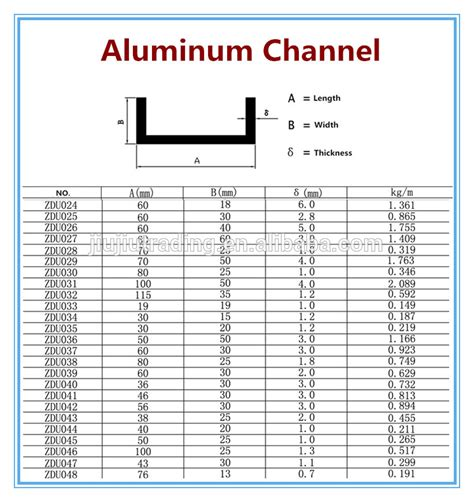 Harga Channel U 2016 aluminum glass u c channel extrusion