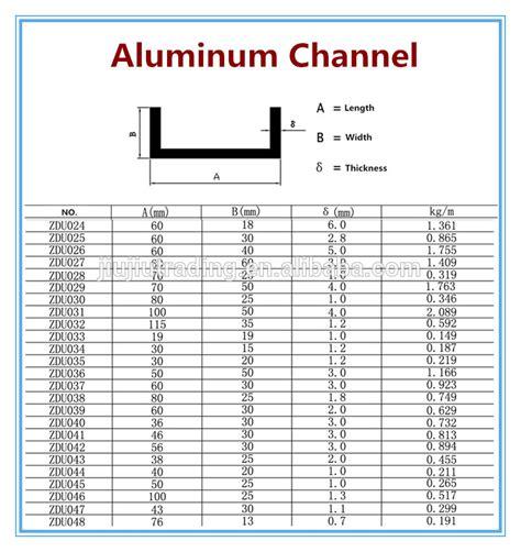 Harga Chanel Finish Powder 6000 series alloy aluminum u c chanel anodized profile
