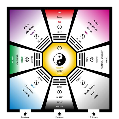 way feng shui follow feng shui way for when feng shui meets marie