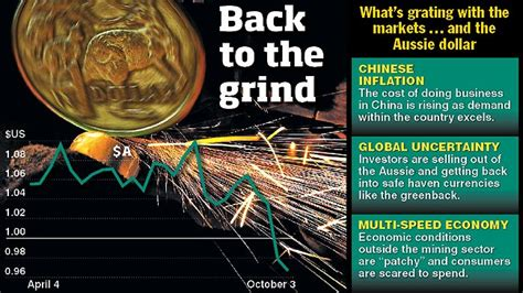 7 Tips On Getting Back To The Grind After A Vacation by China S In Manufacturing Business News