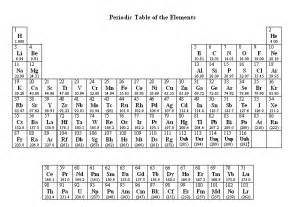 diagnostic chemistry pcat cracker