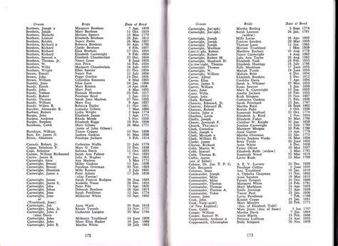Camden County Marriage Records Pasquotank County Marriage Bonds 1760 1866 Pasquotank County Ncgenweb