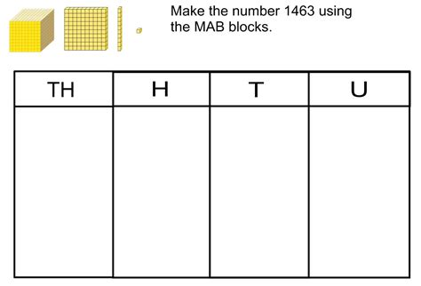 printable ones tens hundreds thousands chart 6 best images of printable place value chart place value