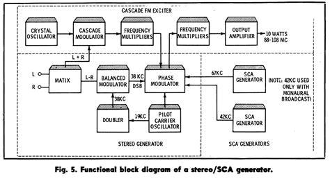intertherm model m1mb furnace wiring diagram janitrol