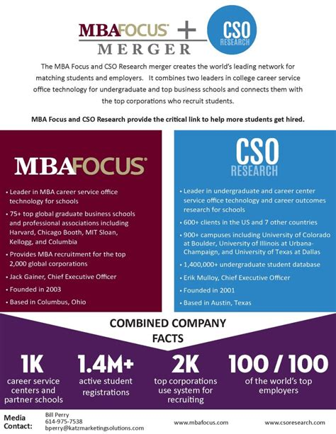 Best Mba For Mergers And Acquisitions by Press Cso Research Is Now Gradleaders