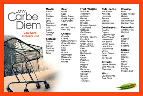 zero carbohydrates food list atkins low carb grocery list by aisle low carbe diem