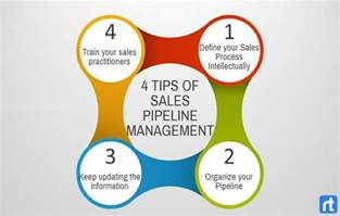 4 tips of sales pipeline management business daily