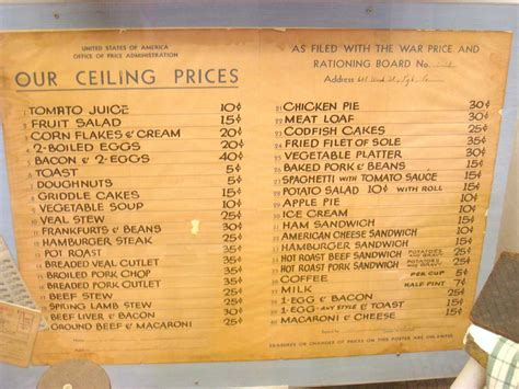 A Menu For Ii by Office Of Price Administration Opa During Ww2 Summary