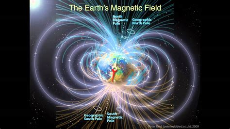 Buku Why The Earth Bumi Free Sul why does earth a magnetic field