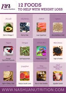 12 foods to help with weight loss infographic www nashuanutrition com