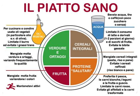 esempio alimentazione equilibrata dieta equilibrata sonoci 242 chemangio