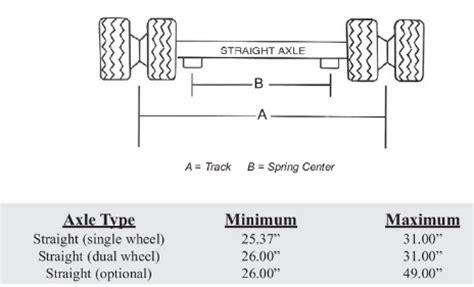 dispersion pattern exles dexter 30k triple trailer axle tire wheel heavy haul