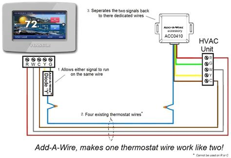 basic hvac wiring diagram for thermostat basic