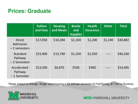 Marshall Mba Acceptance Rate by Marshall Ppt 2016 17 Webinar