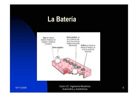 la mejor bateria virtual online taringa bateria automotriz autos y motos taringa
