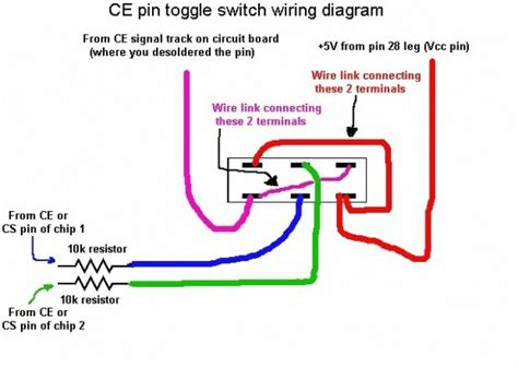 carling toggle switch 3 prong wiring diagram get free