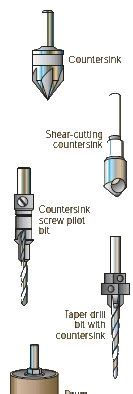 popular machine screw size  type quick reference chart