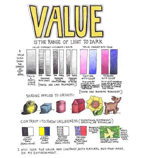 graphic design definition of value behind the scenes at stuart ng books imitation is fraud