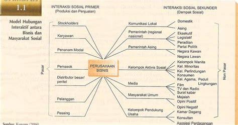 Manajemen Stratejik Keunggulan Bersaing Yang Berkelanjutan Surno welcome back pengantar manajemen stratejik