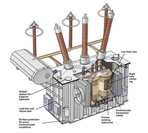 distribution transformer diagram wiring diagram with
