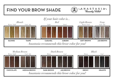 dipbrow colors re or taupe dipbrow pomade beautytalk