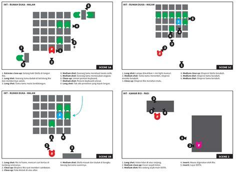 floor plan adalah apa itu storyboard dan bagaimana menggunakannya studio antelope