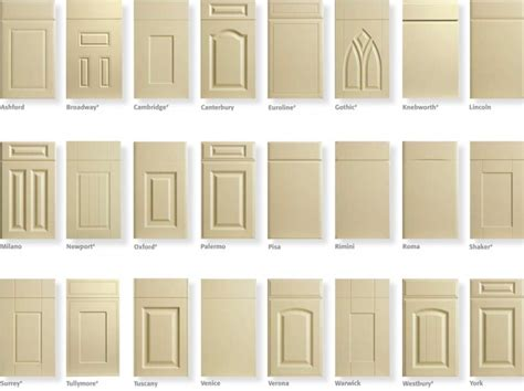kitchen cabinet door types fitting kitchen cupboard handles and knobs cabinet doors