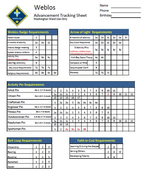 Boy Scout Tracking Spreadsheet by Cub Scouts Weheartfreebies