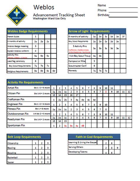 Boy Scout Advancement Spreadsheet by Cub Scouts Weheartfreebies