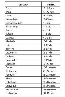 tabla de asignacion presupuesto para provincias del ecuador talleres buen conocer
