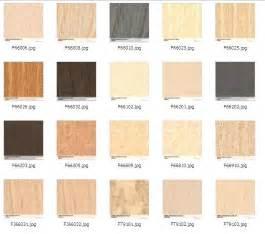 Types Of Flooring Materials Types Of Floor Tiles Linoleum Flooring Linoleum Flooring Tile Flooring Types Of Ceramic Tiles