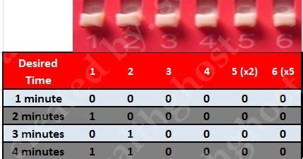 pisonet timer allan timer dip switch timer settings allan pisonet