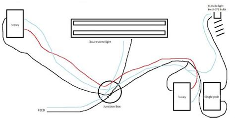 basement wiring problem doityourself community forums