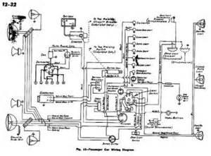 saab 93 wiring diagram saab circuit and schematic wiring