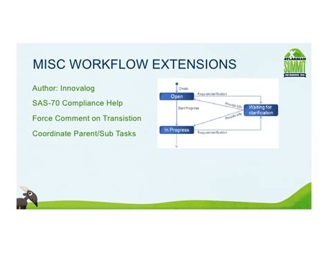 jira misc workflow extensions must plugins for confluence jira atlassian summit