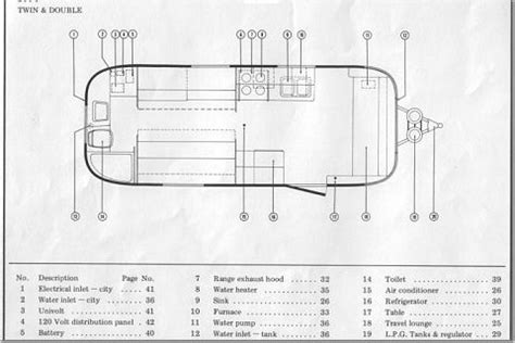 airstream cer wiring diagram wiring diagram with